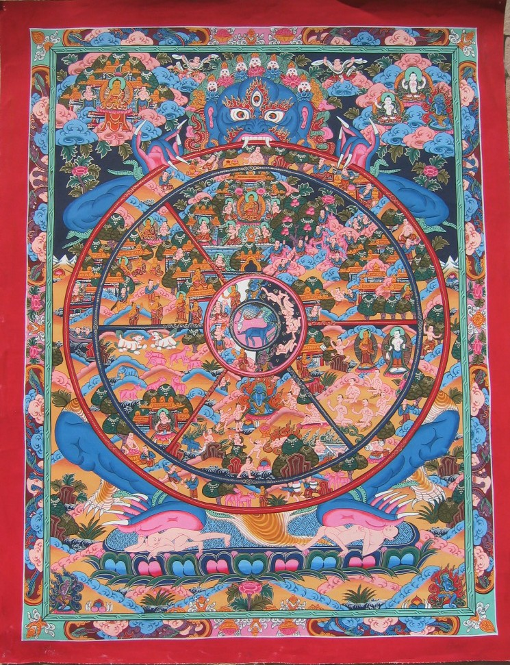 Wheel of Life Tibetan Thangka